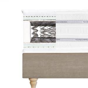 mattresses-classiccollection-dorma4